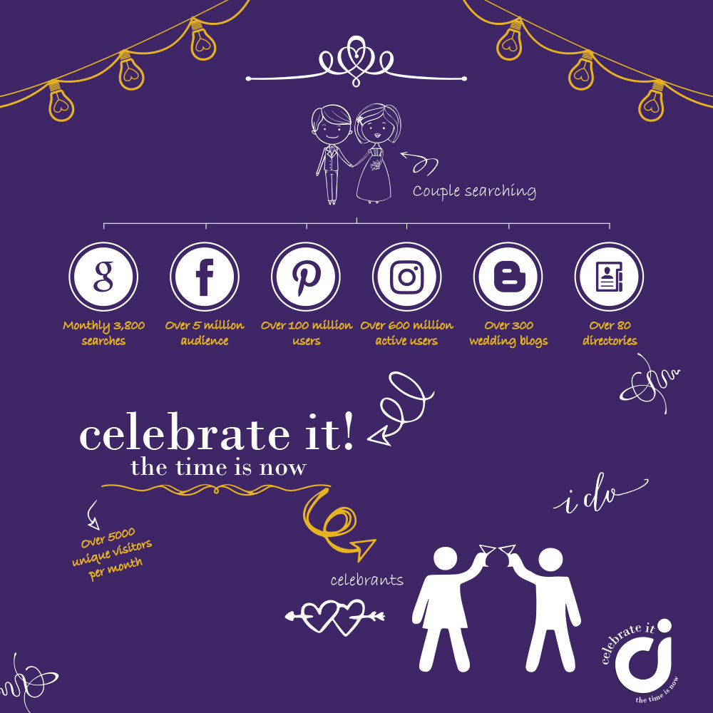 celebrate it find a marriage celebrant